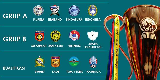 Prediksi Myanmar vs Malaysia 26 November 2016 26 nov